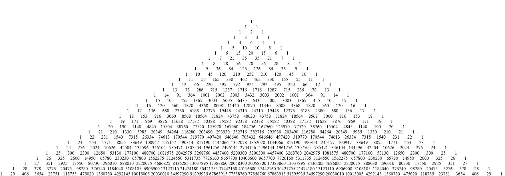 «Треугольник Паскаля так прост, что выписать его сможет даже десятилетний ребенок. Втоже время он таит всебе неисчерпаемые сокровища исвязывает воедино различные аспекты математики, не имеющие на первый взгляд между собой ничего общего. Столь необычные свойства позволяют считать треугольник Паскаля одной из наиболее изящных схем во всей математике» © Мартин Гарднер